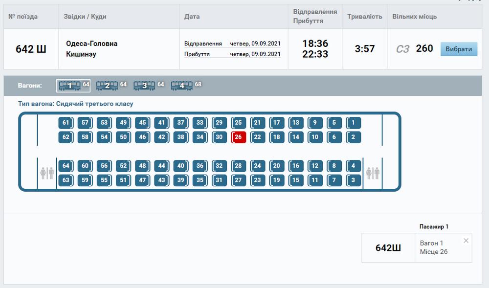 Приклад бронювання квитків Одеса - Кишинів на сайті УЗ:
