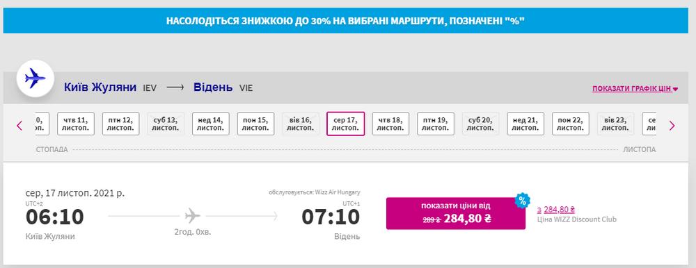 Приклад бронювання квитків Київ - Відень на сайті Wizz Air